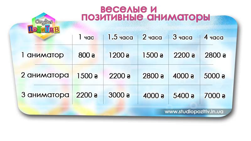 Аниматоры пираты в Киеве цены