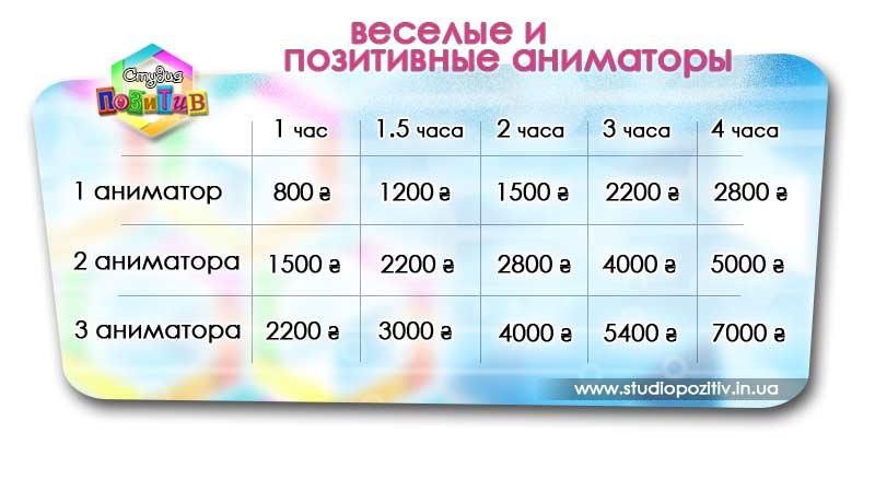 Аниматоры куклы ЛОЛ в Киеве цены